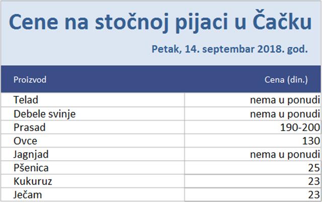 stocna-pijaca-14-09-2018